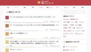 5ちゃんねる勢いランキングトップページ