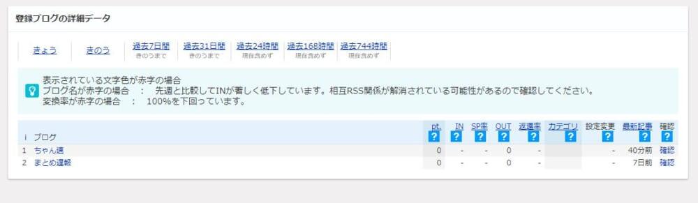 登録まとめサイト画面